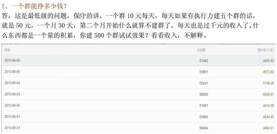 Q群营销,30个群月收入3000元操作细节【实战】插图(4)