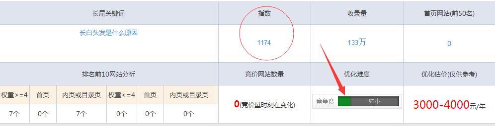博客站群操作方法,平均月收入2000+【附软件】插图(6)