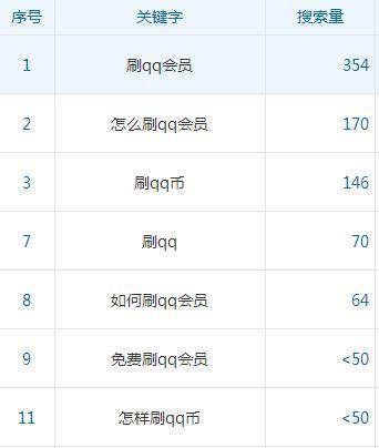 网络营销方法 截流 日引流2500+ 收入轻松破百插图(2)