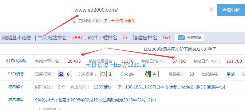 网络营销方法 截流 日引流2500+ 收入轻松破百插图(10)
