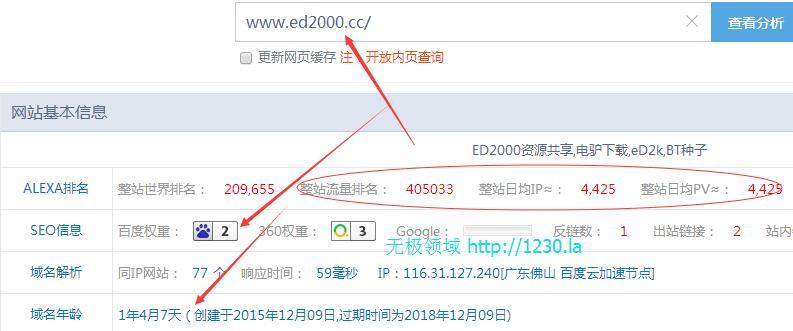网络营销方法 截流 日引流2500+ 收入轻松破百插图(14)