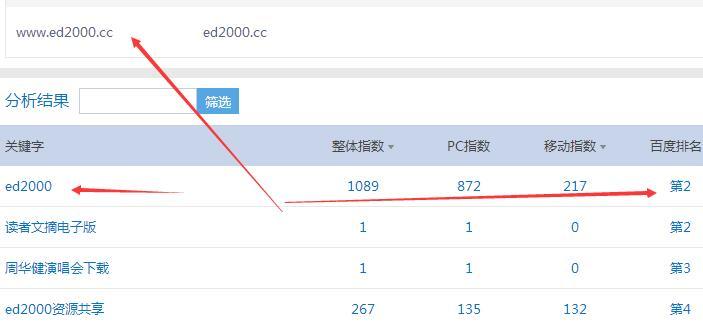 网络营销方法 截流 日引流2500+ 收入轻松破百插图(16)