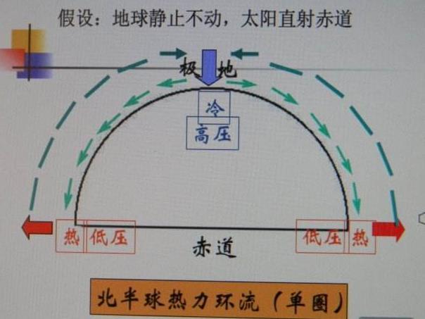 风水大术 逆天改命!插图(8)