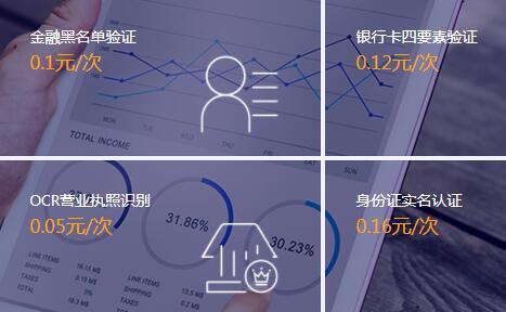 骗贷攻略3 借贷行业必赚法插图(10)